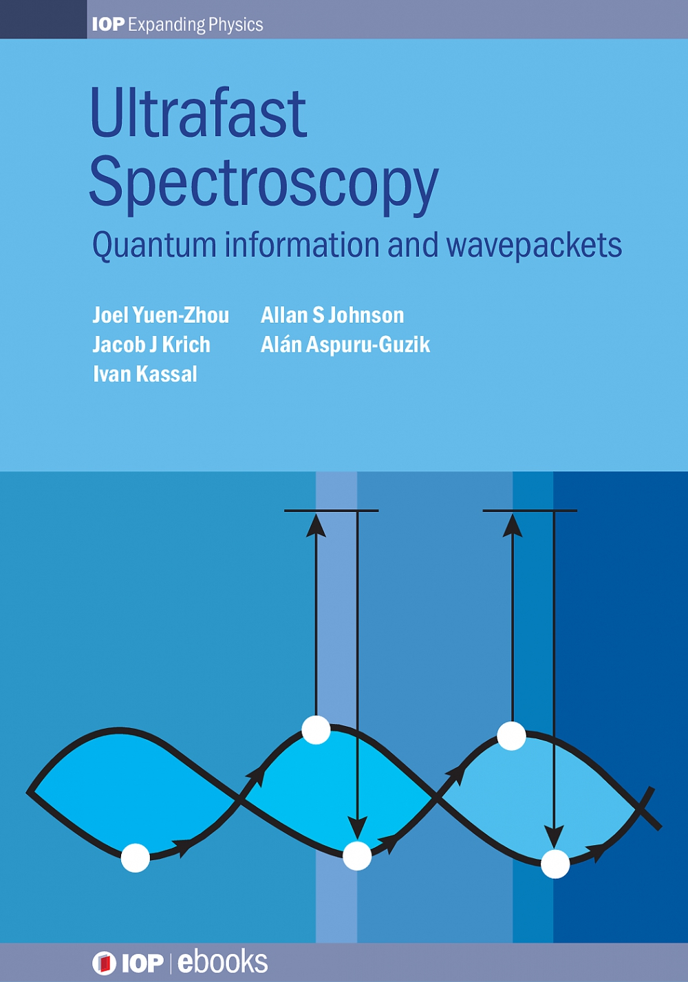 Jacket Image For: Ultrafast Spectroscopy