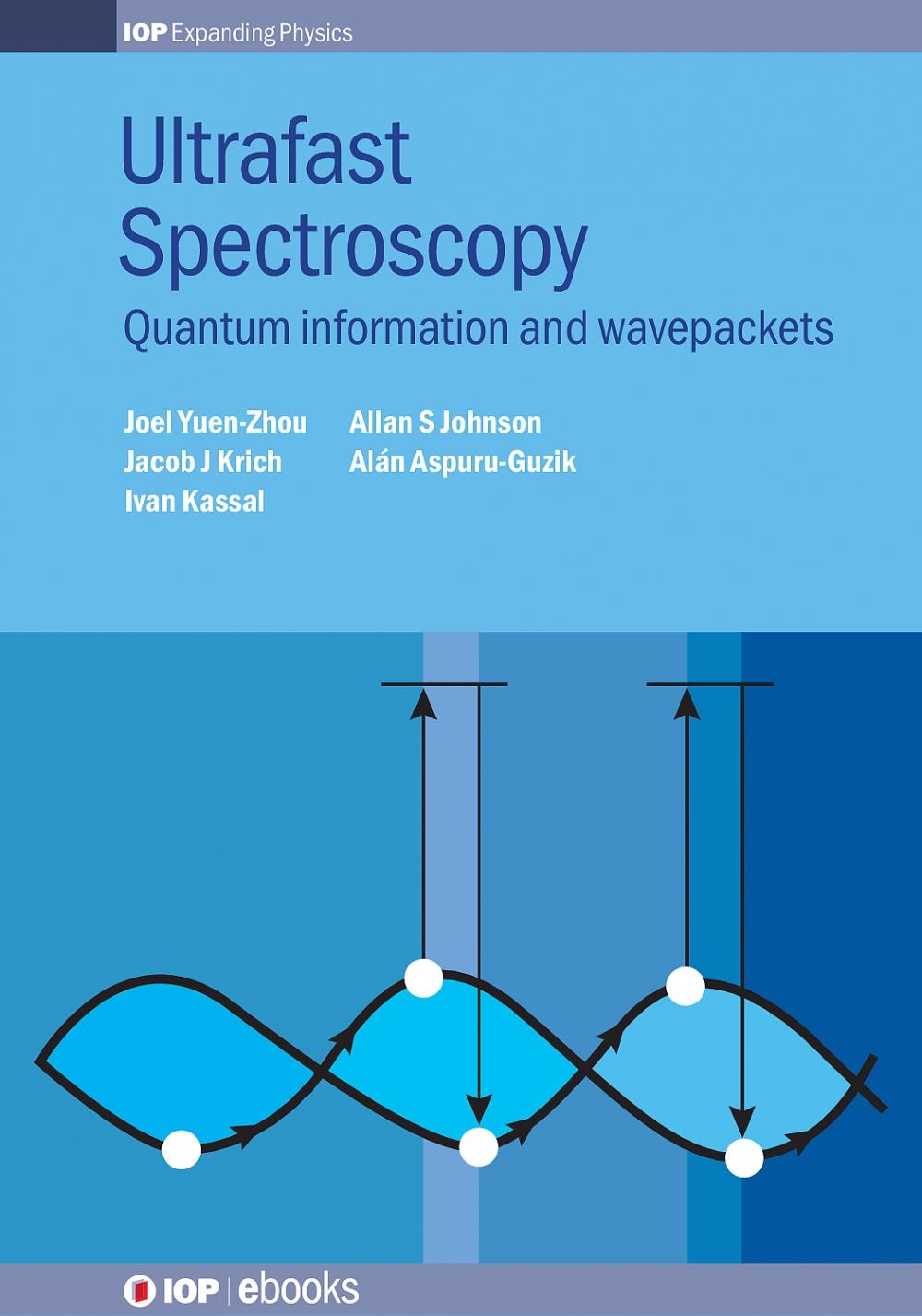 Jacket Image For: Ultrafast Spectroscopy