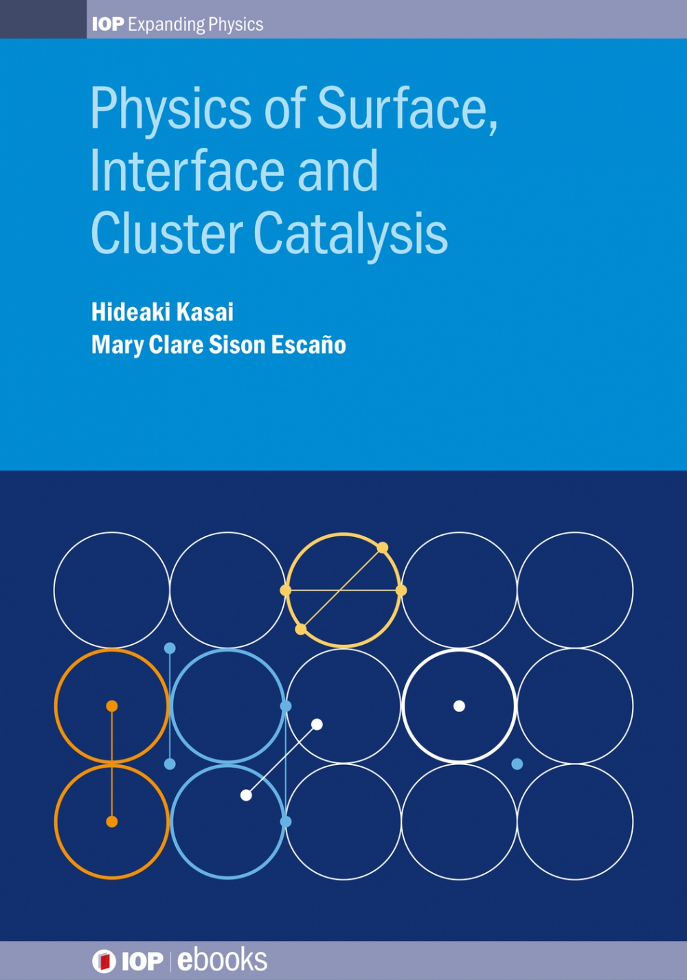 Jacket Image For: Physics of Surface, Interface and Cluster Catalysis
