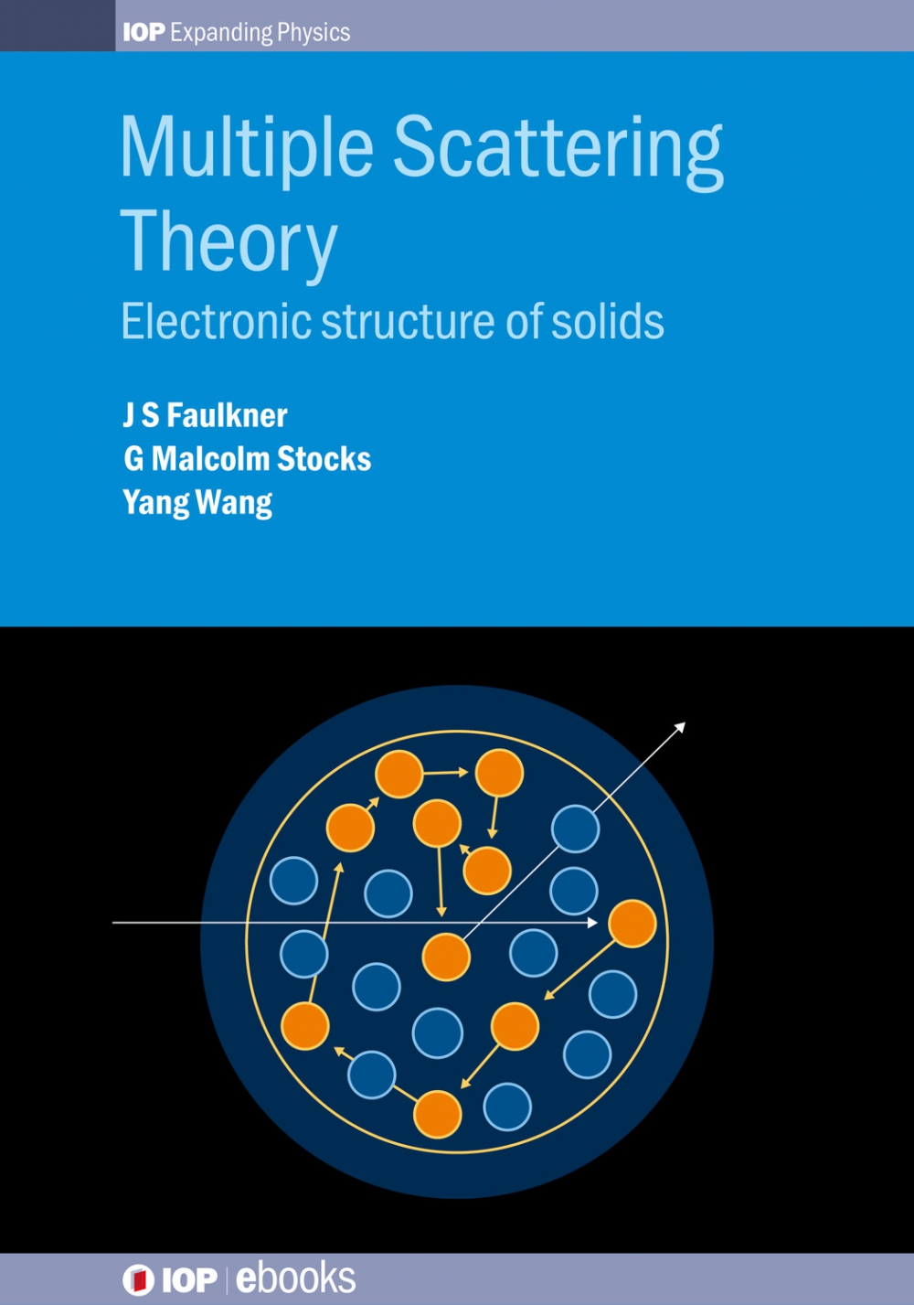 Jacket Image For: Multiple Scattering Theory