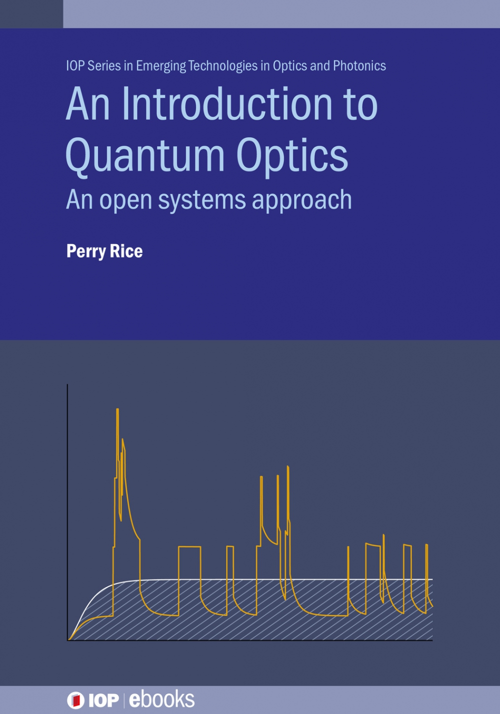 Jacket Image For: An Introduction to Quantum Optics