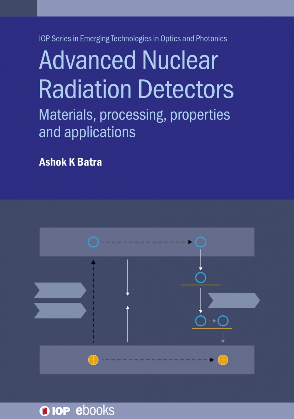 Jacket image for Advanced Nuclear Radiation Detectors