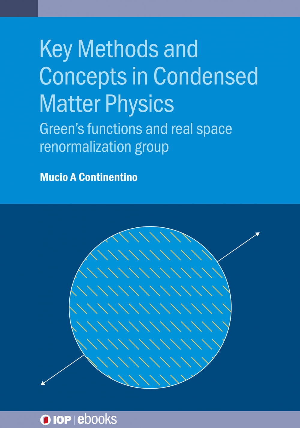 Jacket Image For: Key Methods and Concepts in Condensed Matter Physics