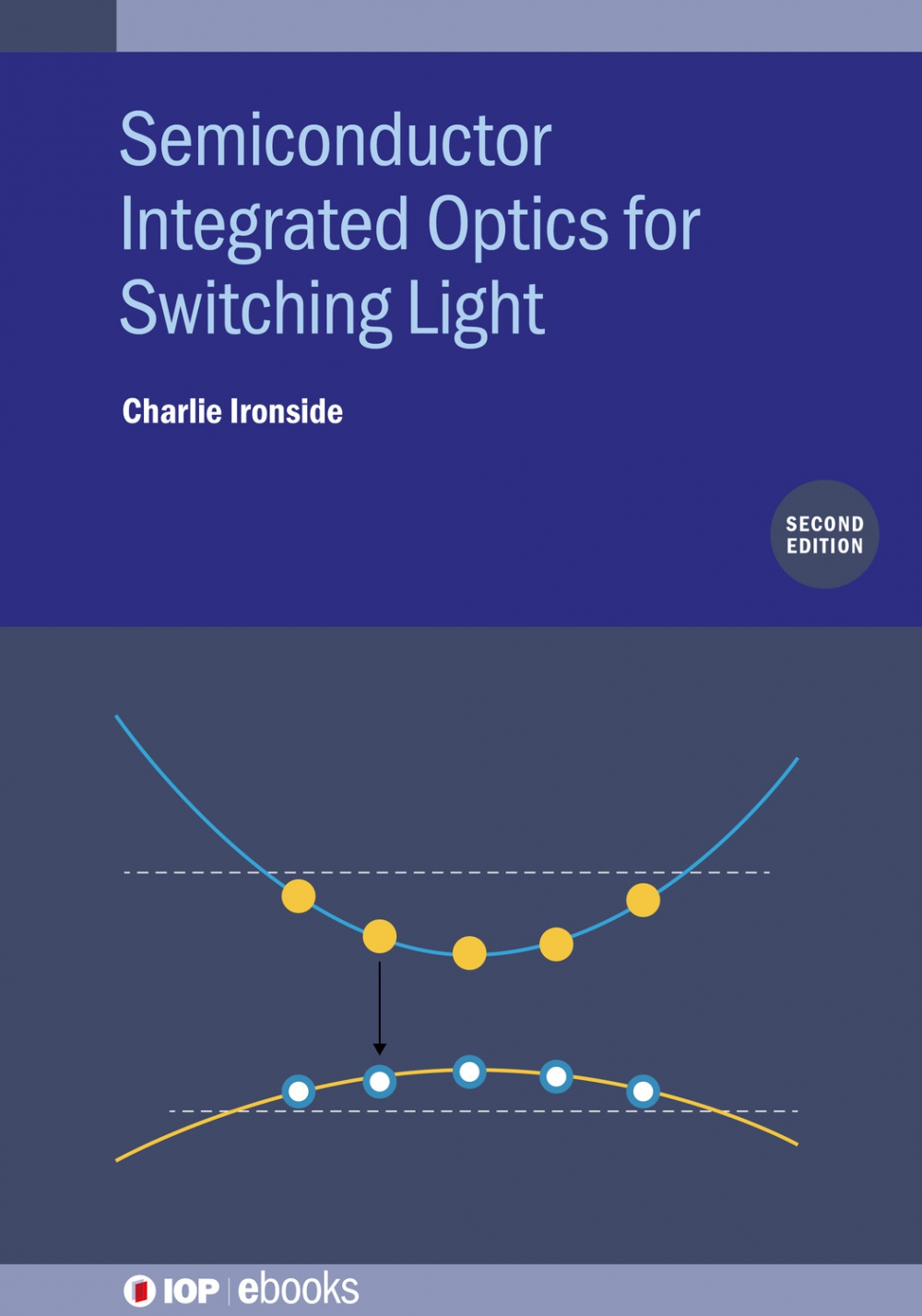 Jacket image for Semiconductor Integrated Optics for Switching Light (Second Edition)