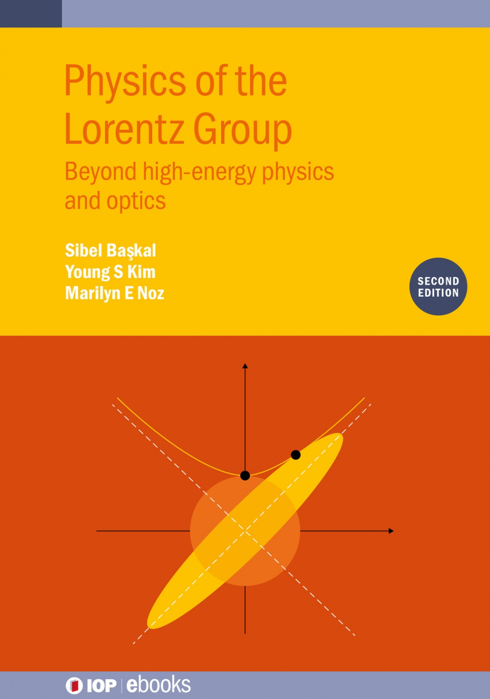 Jacket image for Physics of the Lorentz Group (Second Edition)